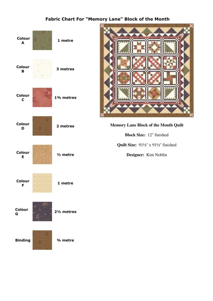 Fabric Chart-1
